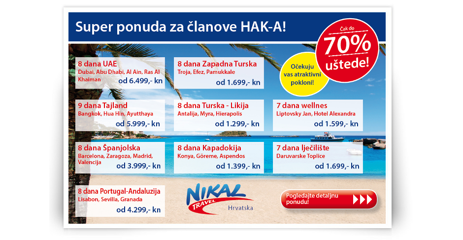Nikal travel