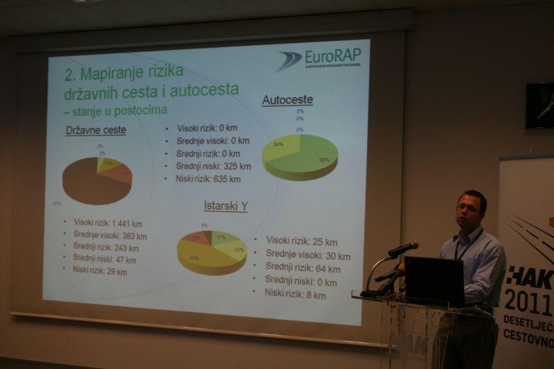 Hrvoje Pećnik, voditelj projekta EuroRAP u HAK-u