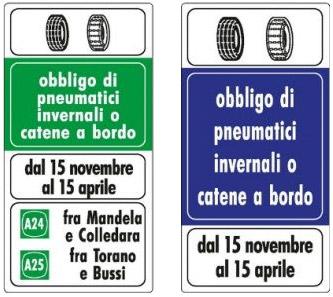 Prometni znakovi u Italiji