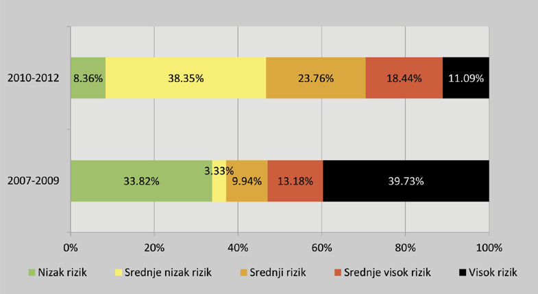EuroRAP-Rezultat1