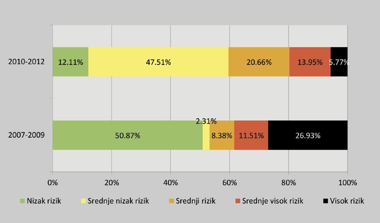 EuroRAP-Rezultat2